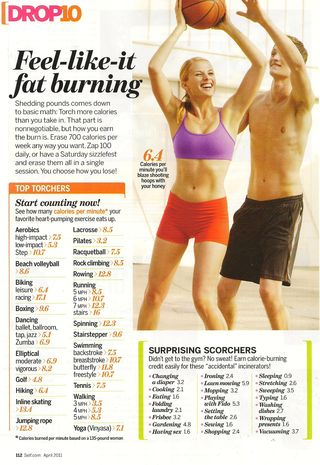 SELF calorie burn 001